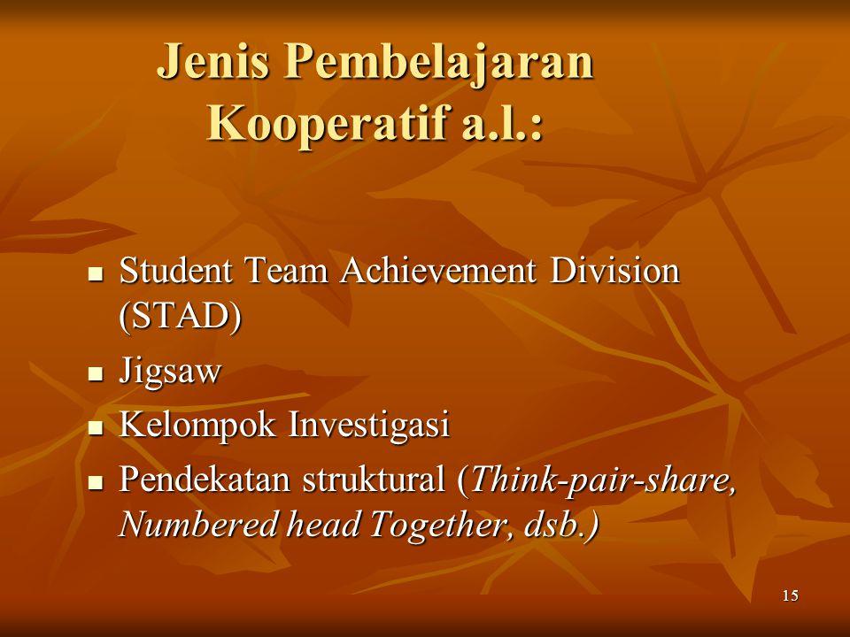 15 Jenis Pembelajaran Kooperatif a.l.: Student Team Achievement Division (STAD) Student Team Achievement Division (STAD) Jigsaw Jigsaw Kelompok Investigasi Kelompok Investigasi Pendekatan struktural (Think-pair-share, Numbered head Together, dsb.) Pendekatan struktural (Think-pair-share, Numbered head Together, dsb.)