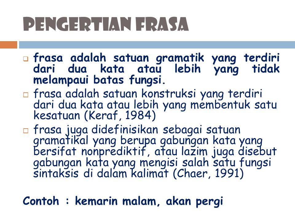 Jenis-Jenis frasa 1.frasa berdasarkan unsurnya : a) frasa Endosentris b) frasa Eksosentris 2.