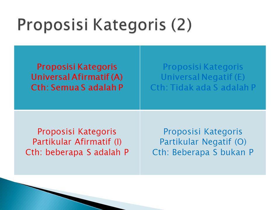 Proposisi Kategoris Universal Afirmatif (A) Cth: Semua S adalah P Proposisi Kategoris Universal Negatif (E) Cth: Tidak ada S adalah P Proposisi Katego