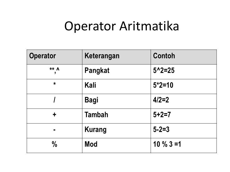 Operator Aritmatika OperatorKeteranganContoh **,^Pangkat5^2=25 *Kali5*2=10 /Bagi4/2=2 +Tambah5+2=7 -Kurang5-2=3 %Mod10 % 3 =1