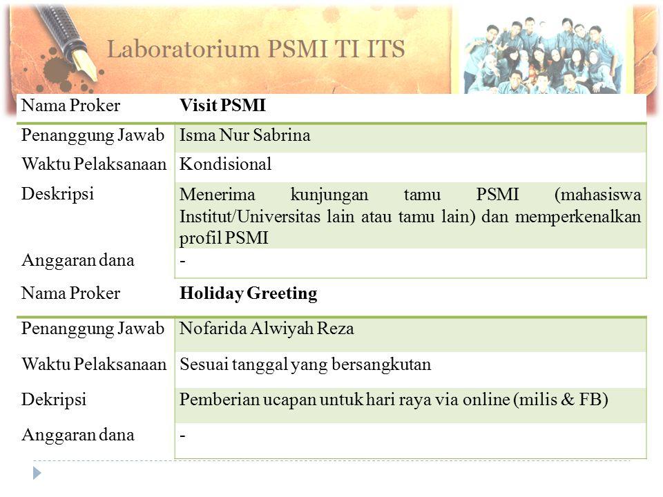 Nama ProkerVisit PSMI Penanggung JawabIsma Nur Sabrina Waktu PelaksanaanKondisional DeskripsiMenerima kunjungan tamu PSMI (mahasiswa Institut/Universi