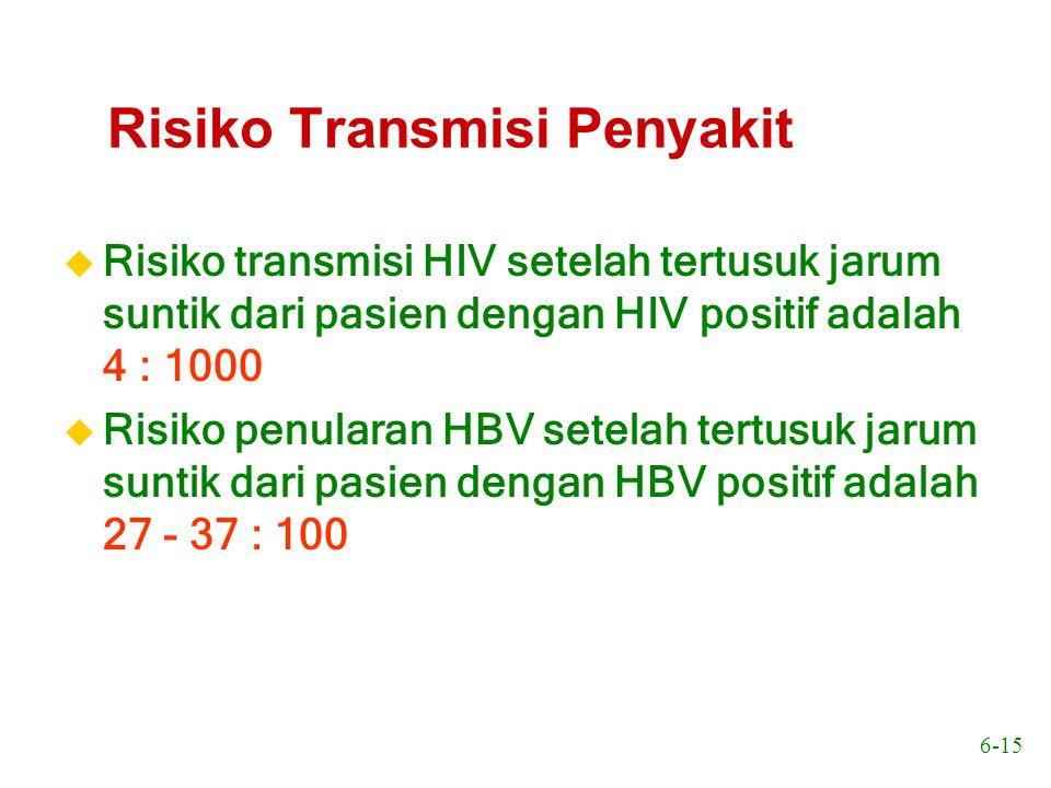 6-15 Risiko Transmisi Penyakit u Risiko transmisi HIV setelah tertusuk jarum suntik dari pasien dengan HIV positif adalah 4 : 1000 u Risiko penularan