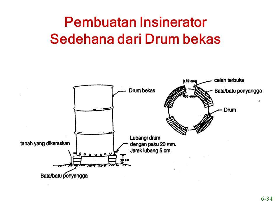 6-34 Pembuatan Insinerator Sedehana dari Drum bekas