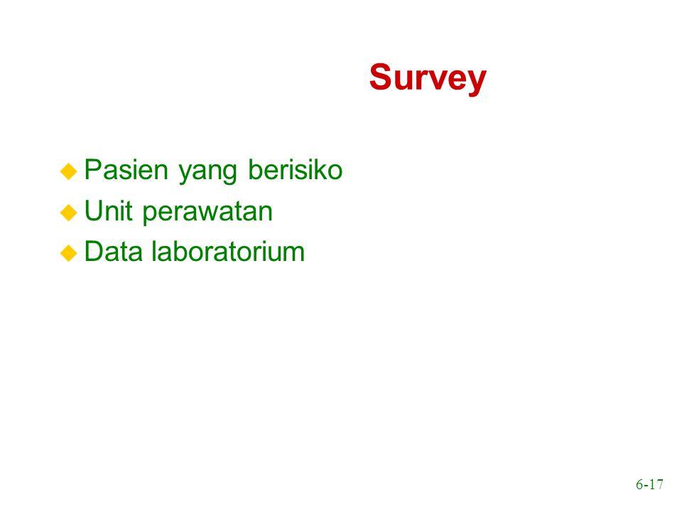 6-17 Survey u Pasien yang berisiko u Unit perawatan u Data laboratorium