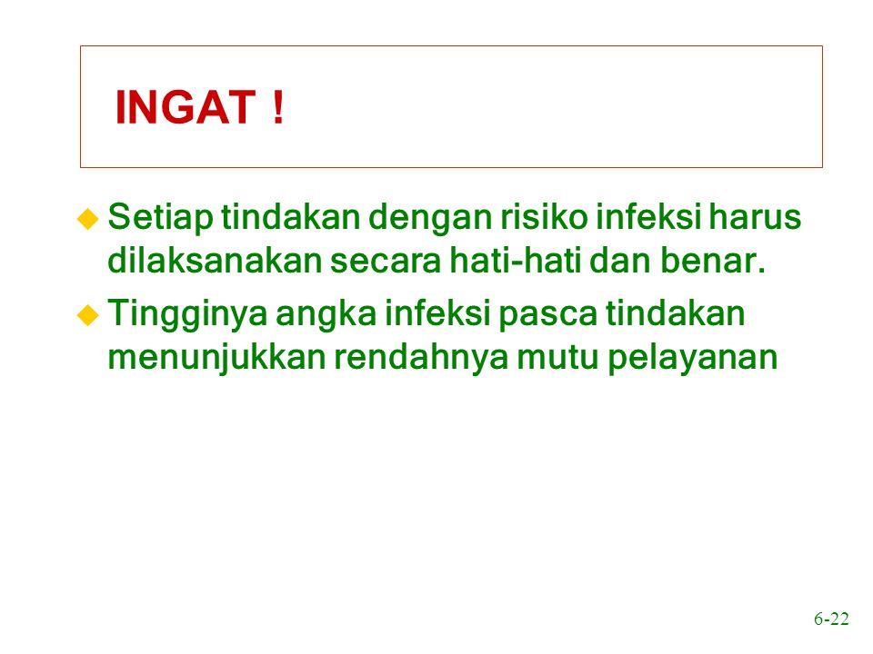 6-22 INGAT ! u Setiap tindakan dengan risiko infeksi harus dilaksanakan secara hati-hati dan benar. u Tingginya angka infeksi pasca tindakan menunjukk
