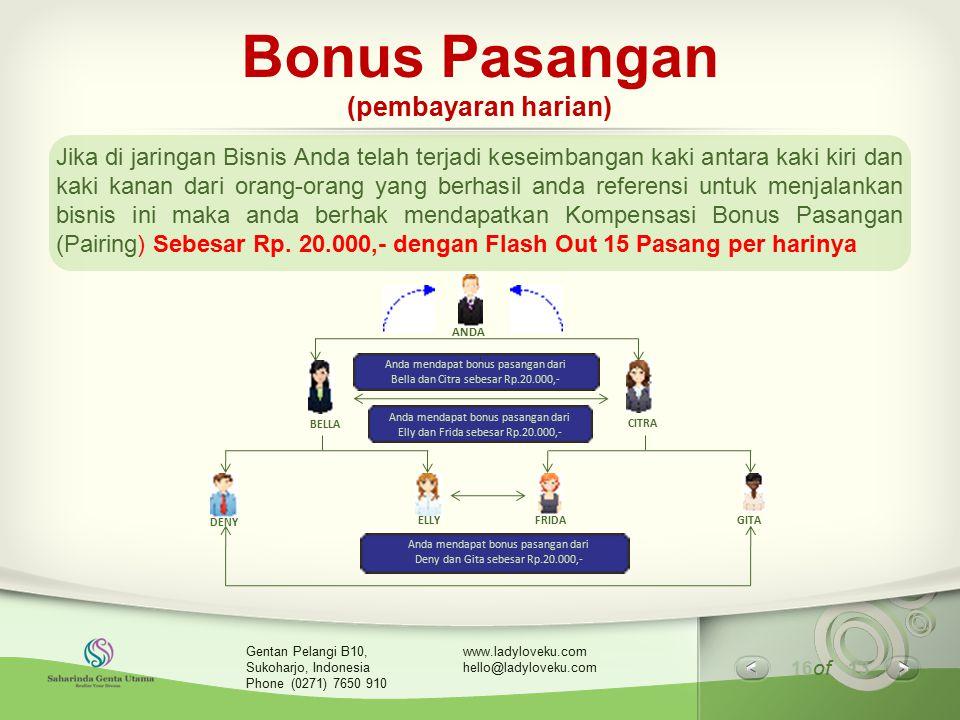 16 of 13 www.ladyloveku.com hello@ladyloveku.com Gentan Pelangi B10, Sukoharjo, Indonesia Phone (0271) 7650 910 Bonus Pasangan (pembayaran harian) Jik