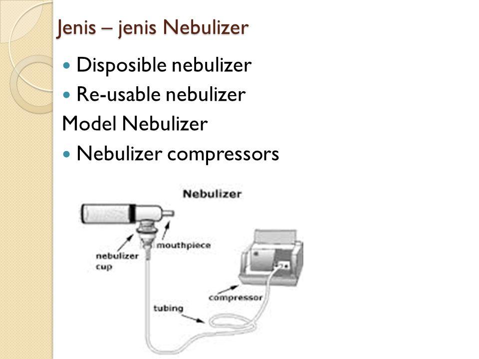 Next....... ultrasonic nebulizer A new generation of nebulizer
