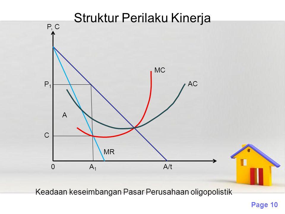 Page 10 Struktur Perilaku Kinerja P, C P1P1 C 0A1A1 MR A/t MC AC A Keadaan keseimbangan Pasar Perusahaan oligopolistik
