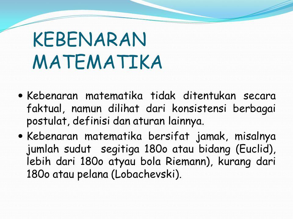 KEBENARAN MATEMATIKA Kebenaran matematika tidak ditentukan secara faktual, namun dilihat dari konsistensi berbagai postulat, definisi dan aturan lainnya.