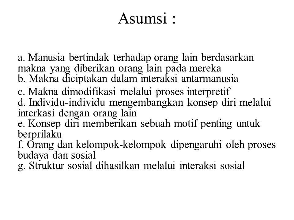 Asumsi : a. Manusia bertindak terhadap orang lain berdasarkan makna yang diberikan orang lain pada mereka b. Makna diciptakan dalam interaksi antarman