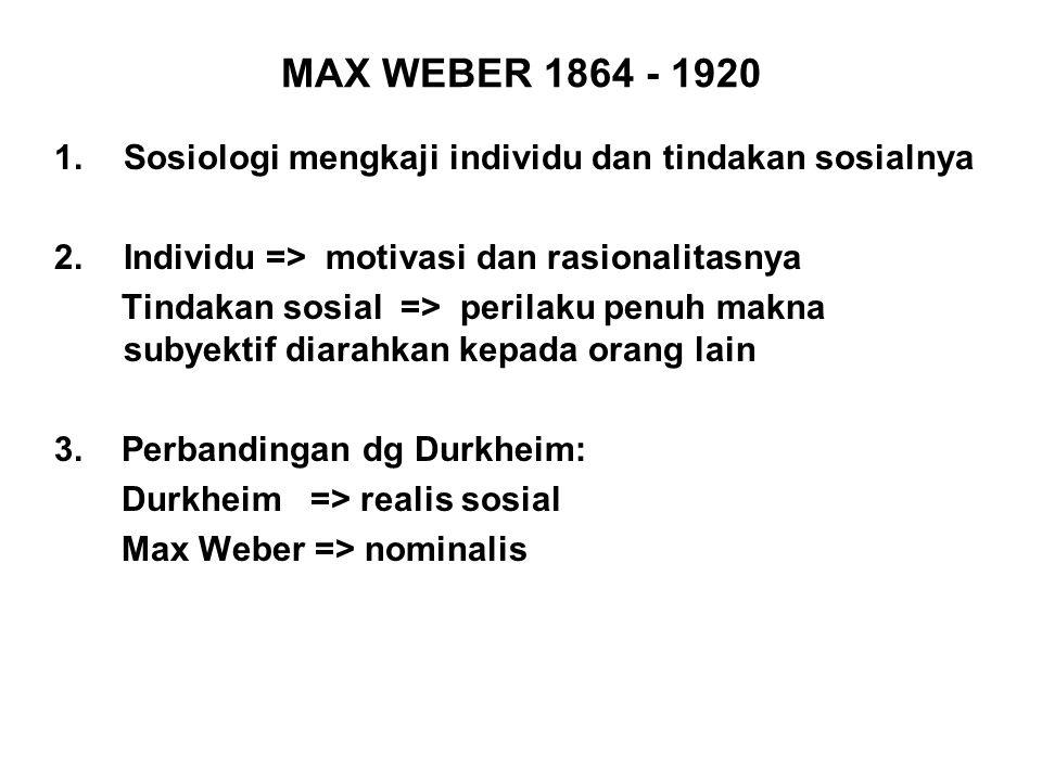 MAX WEBER 1864 - 1920 1.Sosiologi mengkaji individu dan tindakan sosialnya 2.Individu => motivasi dan rasionalitasnya Tindakan sosial => perilaku penu