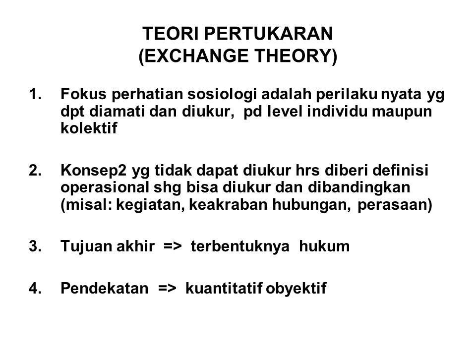 TEORI PERTUKARAN (EXCHANGE THEORY) 1.Fokus perhatian sosiologi adalah perilaku nyata yg dpt diamati dan diukur, pd level individu maupun kolektif 2.Ko