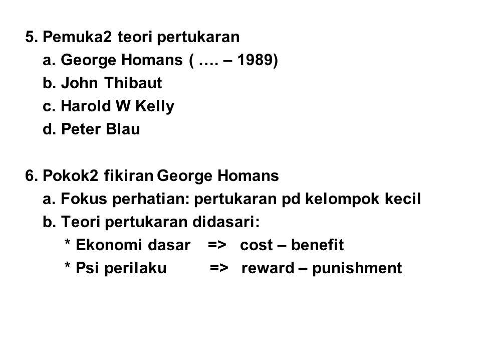 5. Pemuka2 teori pertukaran a. George Homans ( …. – 1989) b. John Thibaut c. Harold W Kelly d. Peter Blau 6. Pokok2 fikiran George Homans a. Fokus per