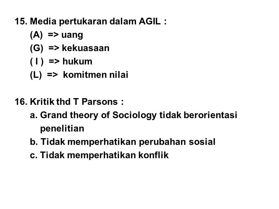 15. Media pertukaran dalam AGIL : (A) => uang (G) => kekuasaan ( I ) => hukum (L) => komitmen nilai 16. Kritik thd T Parsons : a. Grand theory of Soci