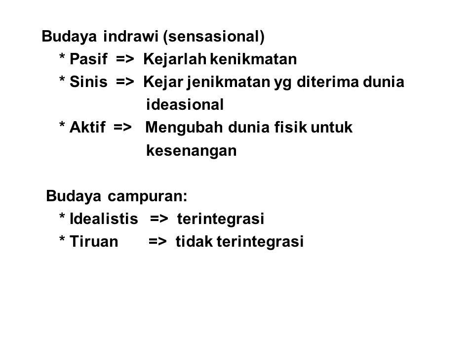 7.Pokok-pokok pembahasan Simmel: a.
