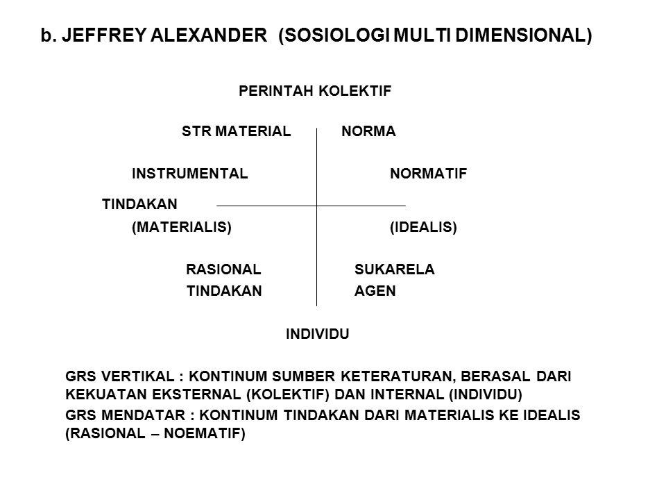 b. JEFFREY ALEXANDER (SOSIOLOGI MULTI DIMENSIONAL) PERINTAH KOLEKTIF STR MATERIAL NORMA INSTRUMENTAL NORMATIF TINDAKAN (MATERIALIS) (IDEALIS) RASIONAL