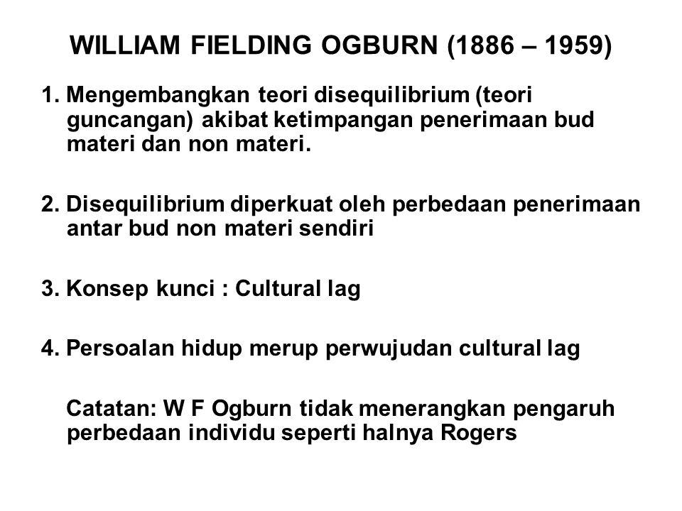 EMILE DURKHEIM (1858 – 1917) 1.Sosiologi hrs terpisah dari psikologi dan filsafat karena berlainan obyek studi dan metode kerja 2.Obyek studi sosiologi => fakta sosial: a.
