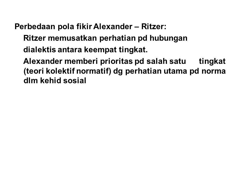 Perbedaan pola fikir Alexander – Ritzer: Ritzer memusatkan perhatian pd hubungan dialektis antara keempat tingkat. Alexander memberi prioritas pd sala