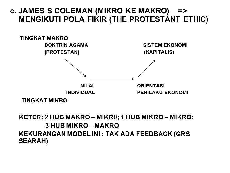 c. JAMES S COLEMAN (MIKRO KE MAKRO) => MENGIKUTI POLA FIKIR (THE PROTESTANT ETHIC) TINGKAT MAKRO DOKTRIN AGAMA SISTEM EKONOMI (PROTESTAN) (KAPITALIS)