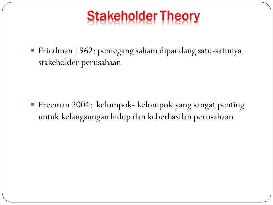 Friedman 1962: pemegang saham dipandang satu-satunya stakeholder perusahaan Freeman 2004: kelompok- kelompok yang sangat penting untuk kelangsungan hidup dan keberhasilan perusahaan