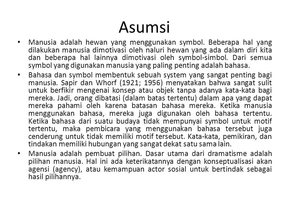 Asumsi Manusia adalah hewan yang menggunakan symbol.