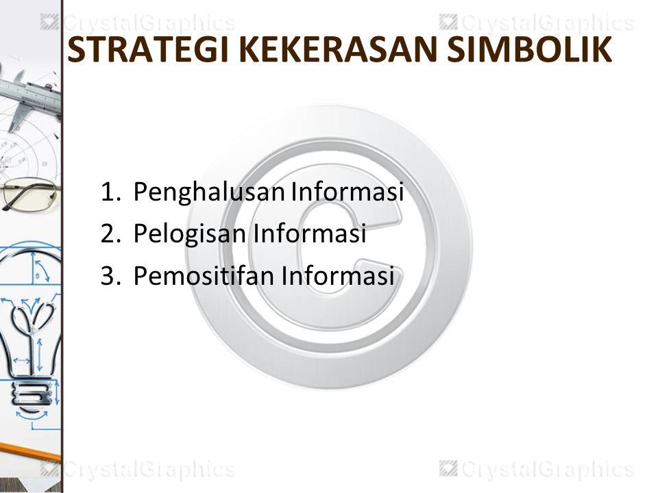STRATEGI KEKERASAN SIMBOLIK 1.Penghalusan Informasi 2.Pelogisan Informasi 3.Pemositifan Informasi
