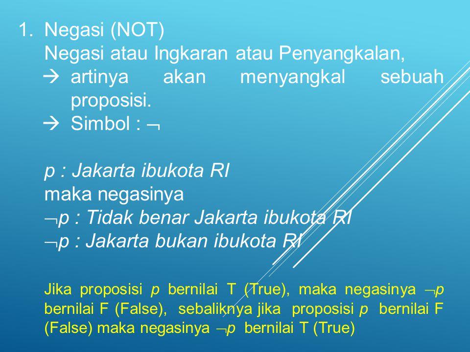 1.Negasi (NOT) Negasi atau Ingkaran atau Penyangkalan,  artinya akan menyangkal sebuah proposisi.  Simbol :  p : Jakarta ibukota RI maka negasinya
