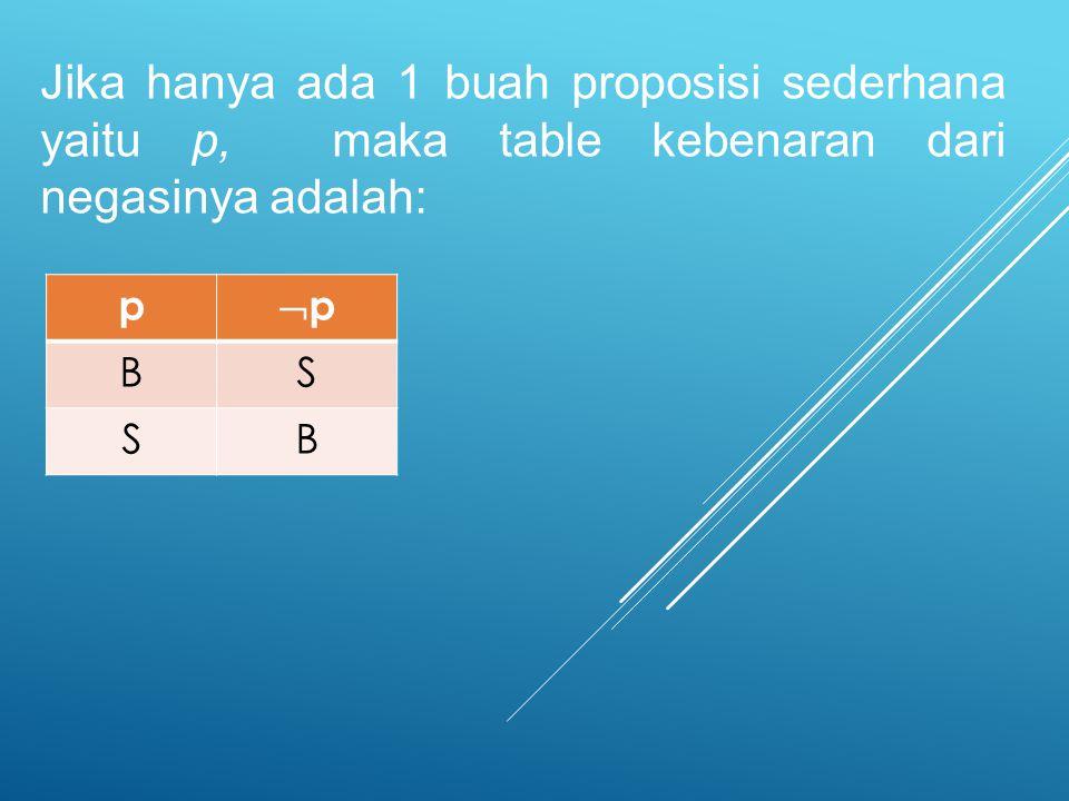 Jika hanya ada 1 buah proposisi sederhana yaitu p, maka table kebenaran dari negasinya adalah: p pp BS SB