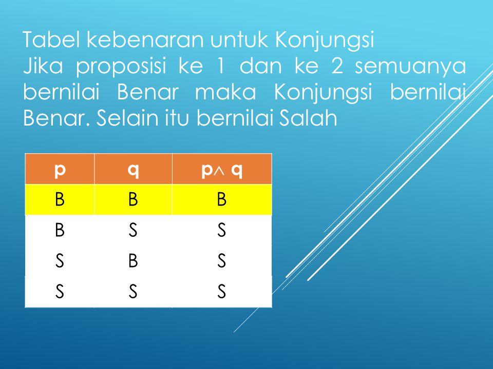 Tabel kebenaran untuk Konjungsi Jika proposisi ke 1 dan ke 2 semuanya bernilai Benar maka Konjungsi bernilai Benar. Selain itu bernilai Salah pq p  q