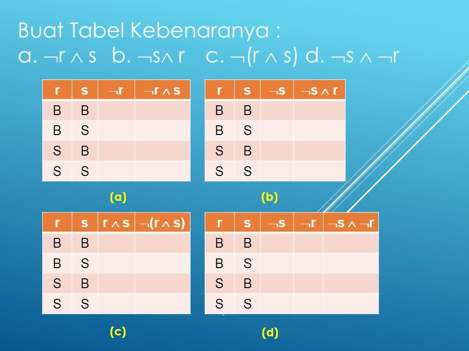 Buat Tabel Kebenaranya : a.  r  s b.  s  r c.  (r  s) d.  s   r rs rr  r  s BB BS SB SS rs ss s  rs  r BB BS SB SS rs r  s  (r 