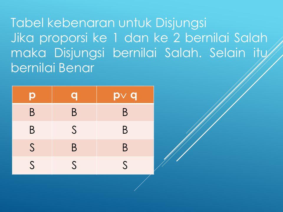 Tabel kebenaran untuk Disjungsi Jika proporsi ke 1 dan ke 2 bernilai Salah maka Disjungsi bernilai Salah. Selain itu bernilai Benar pq p  q BBB BSB S