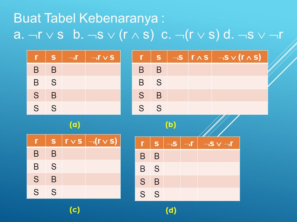 Buat Tabel Kebenaranya : a.  r  s b.  s  (r  s) c.  (r  s) d.  s   r rs rr  r  s BB BS SB SS rs ss rr s  rs  r BB BS SB SS rs