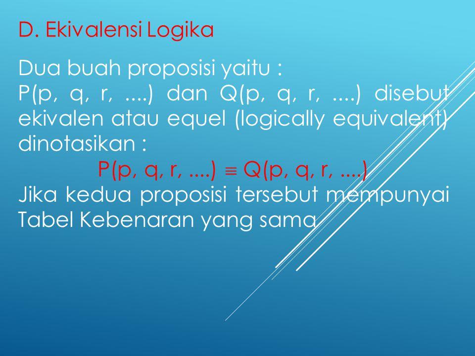 D. Ekivalensi Logika Dua buah proposisi yaitu : P(p, q, r,....) dan Q(p, q, r,....) disebut ekivalen atau equel (logically equivalent) dinotasikan : P