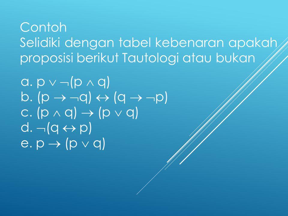 Contoh Selidiki dengan tabel kebenaran apakah proposisi berikut Tautologi atau bukan a. p   (p  q) b. (p   q)  (q   p) c. (p  q)  (p  q) d.