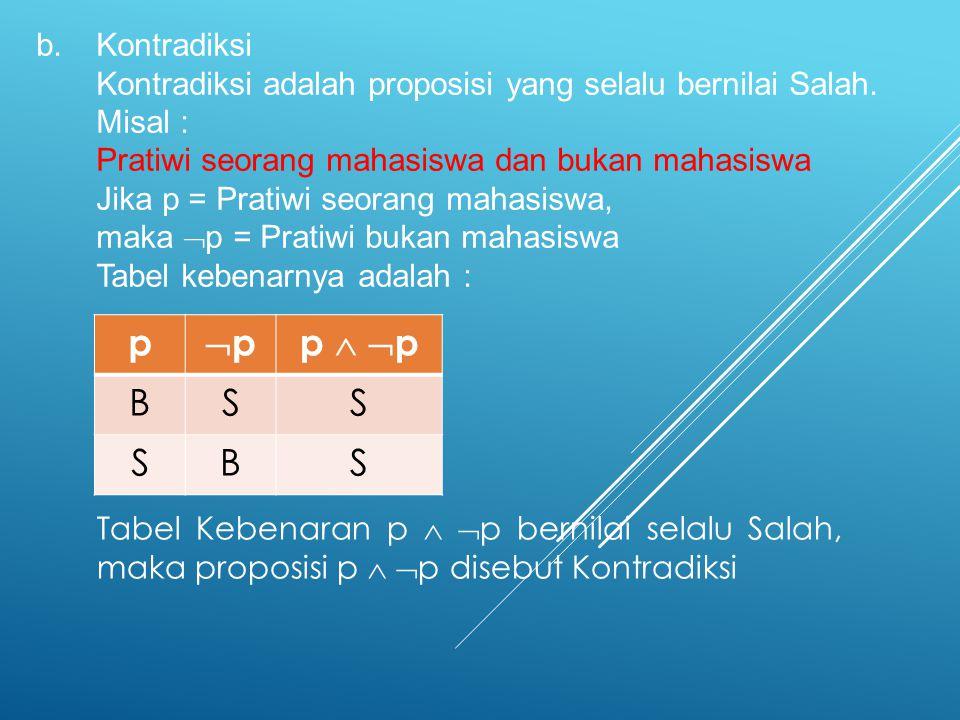 b. Kontradiksi Kontradiksi adalah proposisi yang selalu bernilai Salah. Misal : Pratiwi seorang mahasiswa dan bukan mahasiswa Jika p = Pratiwi seorang