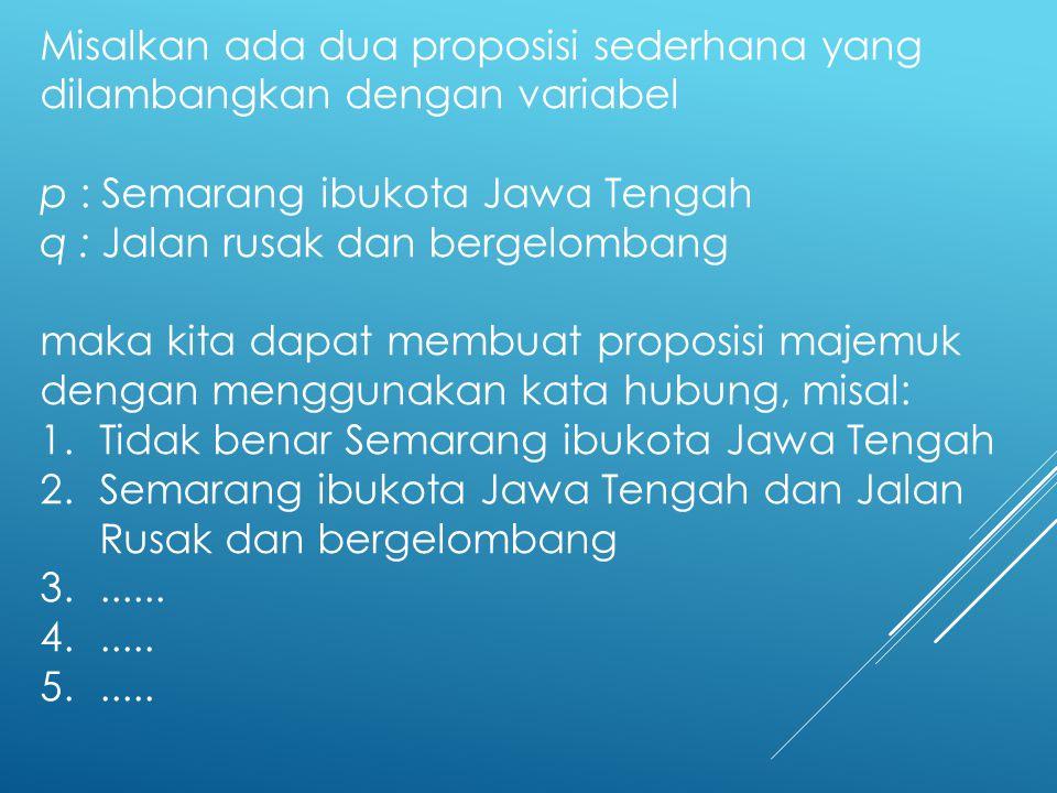 Misalkan ada dua proposisi sederhana yang dilambangkan dengan variabel p : Semarang ibukota Jawa Tengah q : Jalan rusak dan bergelombang maka kita dap