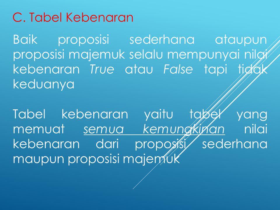 C. Tabel Kebenaran Baik proposisi sederhana ataupun proposisi majemuk selalu mempunyai nilai kebenaran True atau False tapi tidak keduanya Tabel keben
