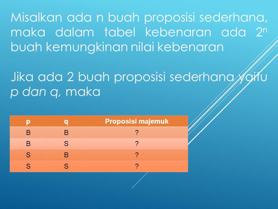 Misalkan ada n buah proposisi sederhana, maka dalam tabel kebenaran ada 2 n buah kemungkinan nilai kebenaran Jika ada 2 buah proposisi sederhana yaitu