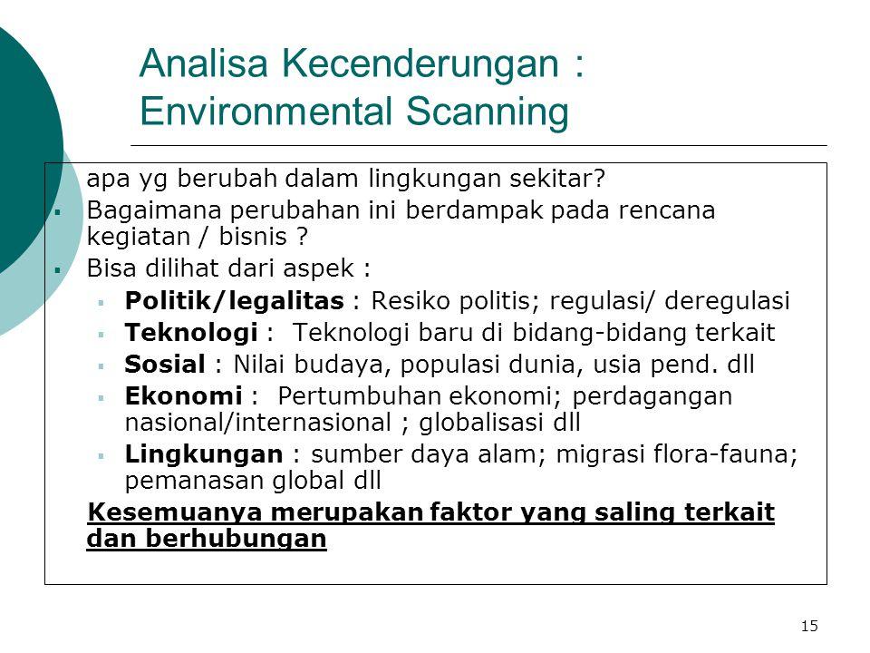 15 Analisa Kecenderungan : Environmental Scanning  apa yg berubah dalam lingkungan sekitar?  Bagaimana perubahan ini berdampak pada rencana kegiatan