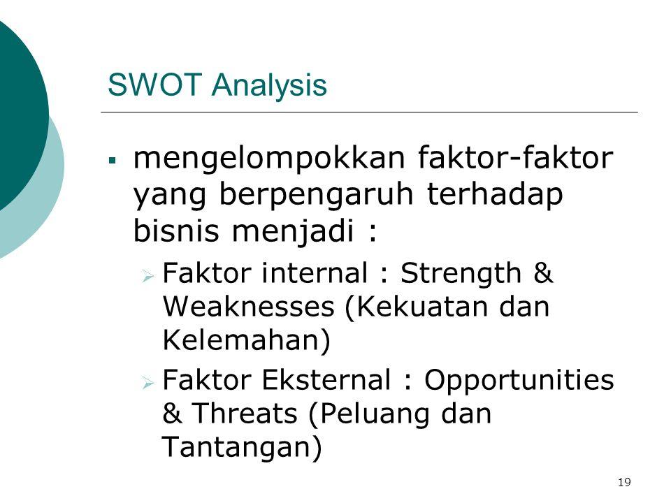 19 SWOT Analysis  mengelompokkan faktor-faktor yang berpengaruh terhadap bisnis menjadi :  Faktor internal : Strength & Weaknesses (Kekuatan dan Kel