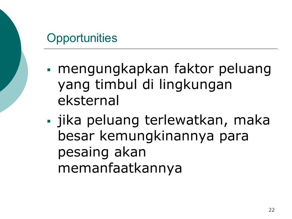 22 Opportunities  mengungkapkan faktor peluang yang timbul di lingkungan eksternal  jika peluang terlewatkan, maka besar kemungkinannya para pesaing