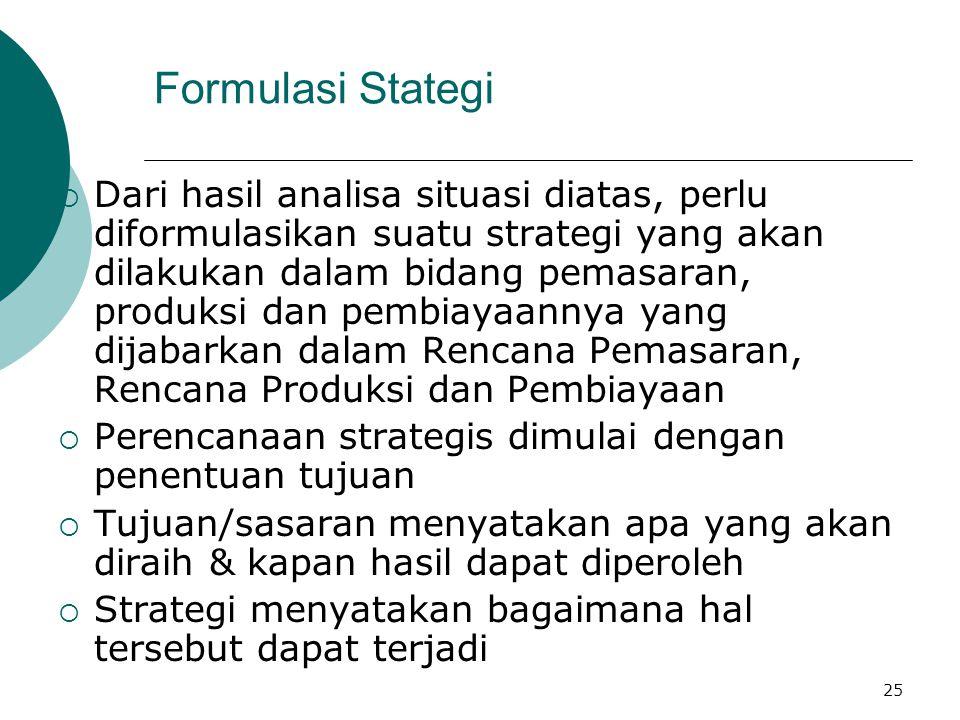 25 Formulasi Stategi  Dari hasil analisa situasi diatas, perlu diformulasikan suatu strategi yang akan dilakukan dalam bidang pemasaran, produksi dan