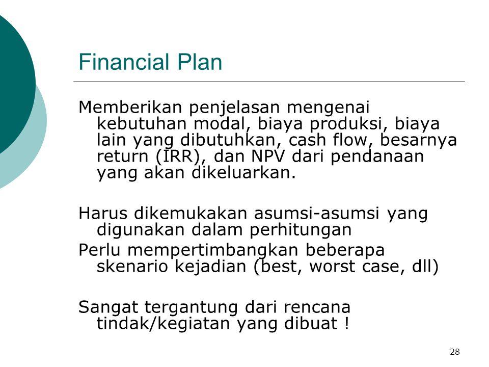 28 Financial Plan Memberikan penjelasan mengenai kebutuhan modal, biaya produksi, biaya lain yang dibutuhkan, cash flow, besarnya return (IRR), dan NP