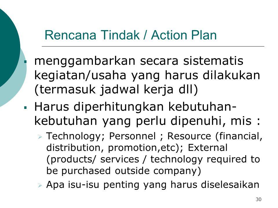 30 Rencana Tindak / Action Plan  menggambarkan secara sistematis kegiatan/usaha yang harus dilakukan (termasuk jadwal kerja dll)  Harus diperhitungk
