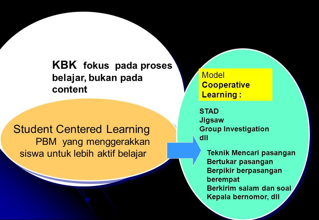 Cooperative Learning Pembelajaran gotong royong (Anita Lie)