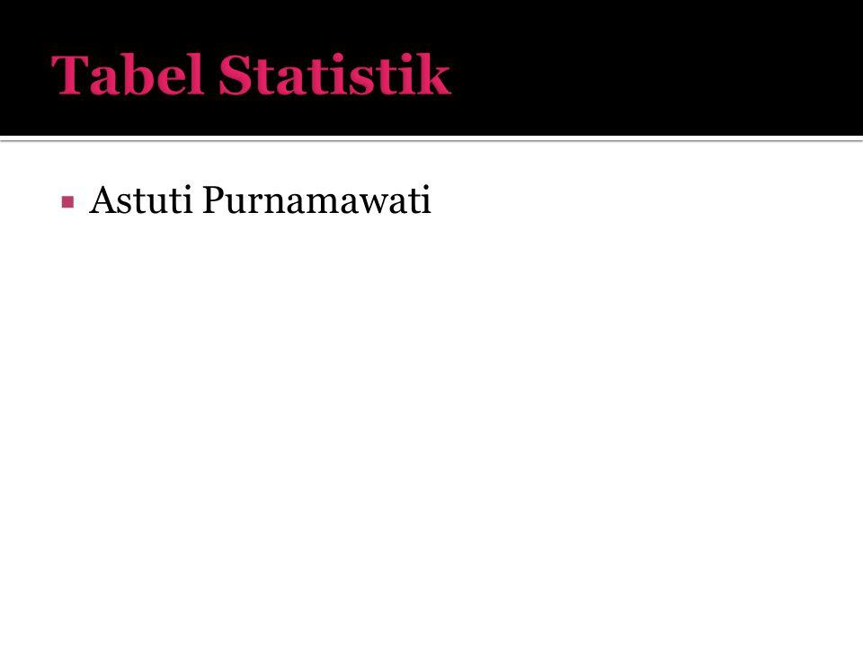  Astuti Purnamawati