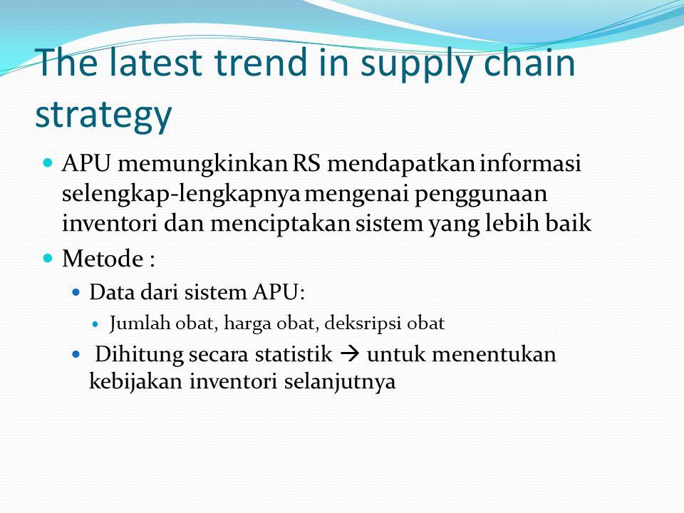 The latest trend in supply chain strategy APU memungkinkan RS mendapatkan informasi selengkap-lengkapnya mengenai penggunaan inventori dan menciptakan