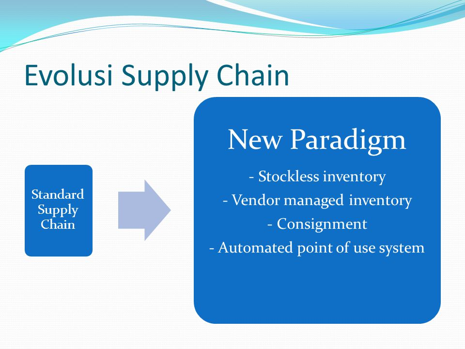 Evolusi Supply Chain Standard Supply Chain New Paradigm - Stockless inventory - Vendor managed inventory - Consignment - Automated point of use system