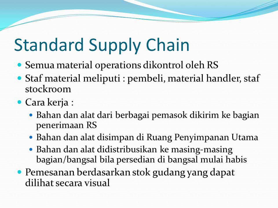 Standard Supply Chain Semua material operations dikontrol oleh RS Staf material meliputi : pembeli, material handler, staf stockroom Cara kerja : Baha