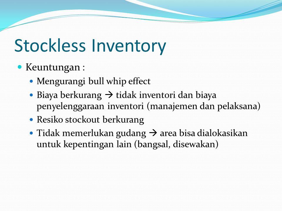 Stockless Inventory Keuntungan : Mengurangi bull whip effect Biaya berkurang  tidak inventori dan biaya penyelenggaraan inventori (manajemen dan pela